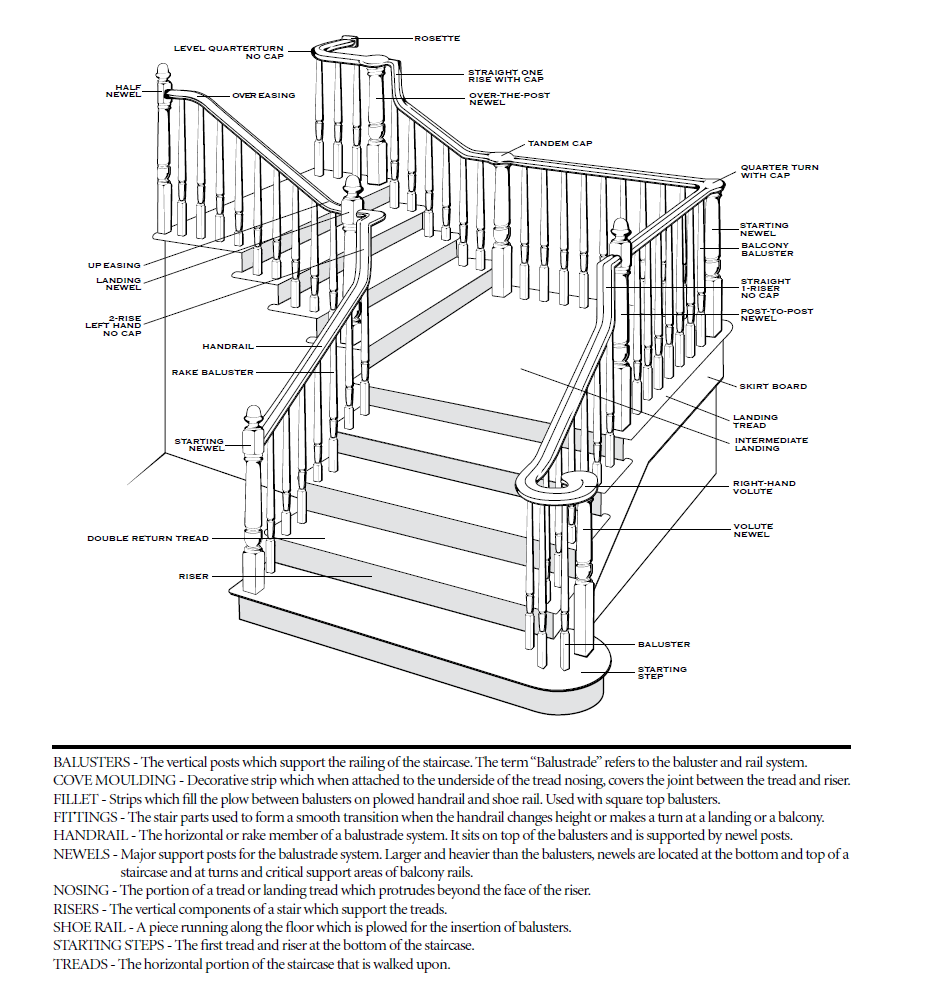 Superbe Stair Parts 101