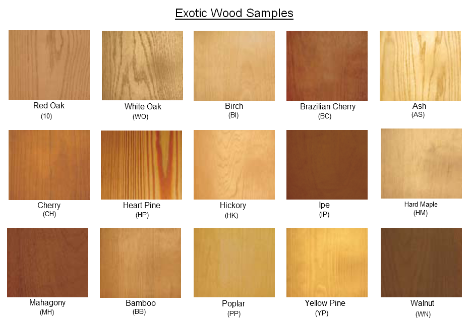 Types Of Wood ~ Piedmont stairworks exotic stair and railing woods